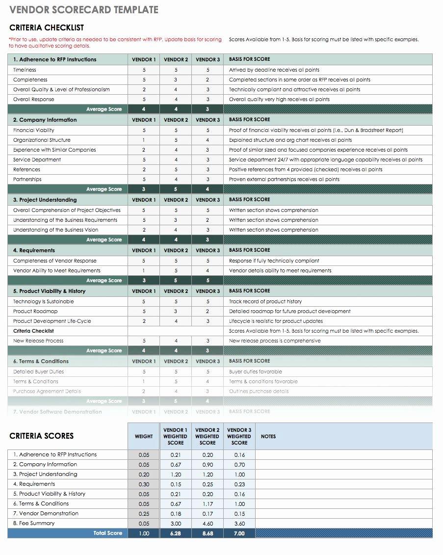 Supplier Questionnaire Template Elegant 13 Free Vendor Templates