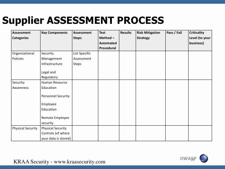 Supplier Questionnaire Template Lovely Supplier Risk assessment
