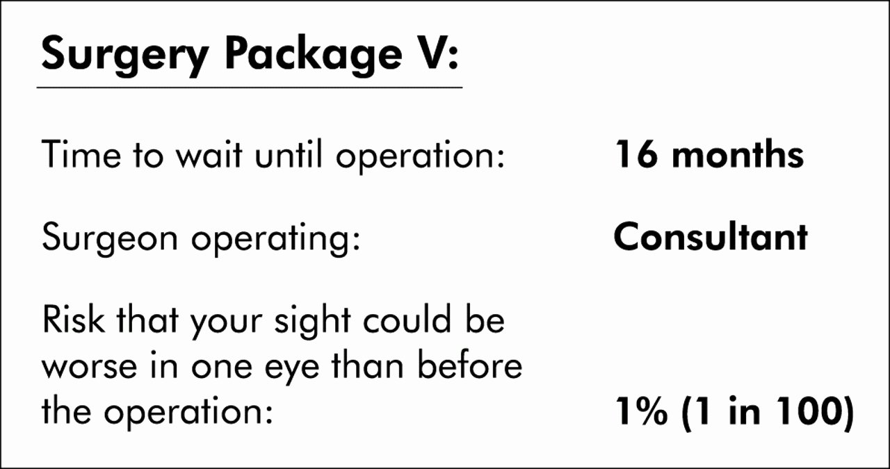 Surgeon Preference Card Template Beautiful Views Of Older People On Cataract Surgery Options An