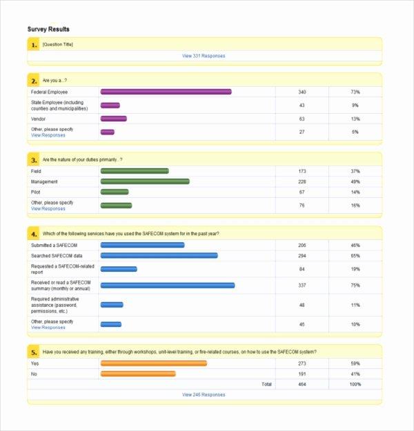 Survey Results Excel Template Fresh 17 Survey Report Templates Pdf Docs Word