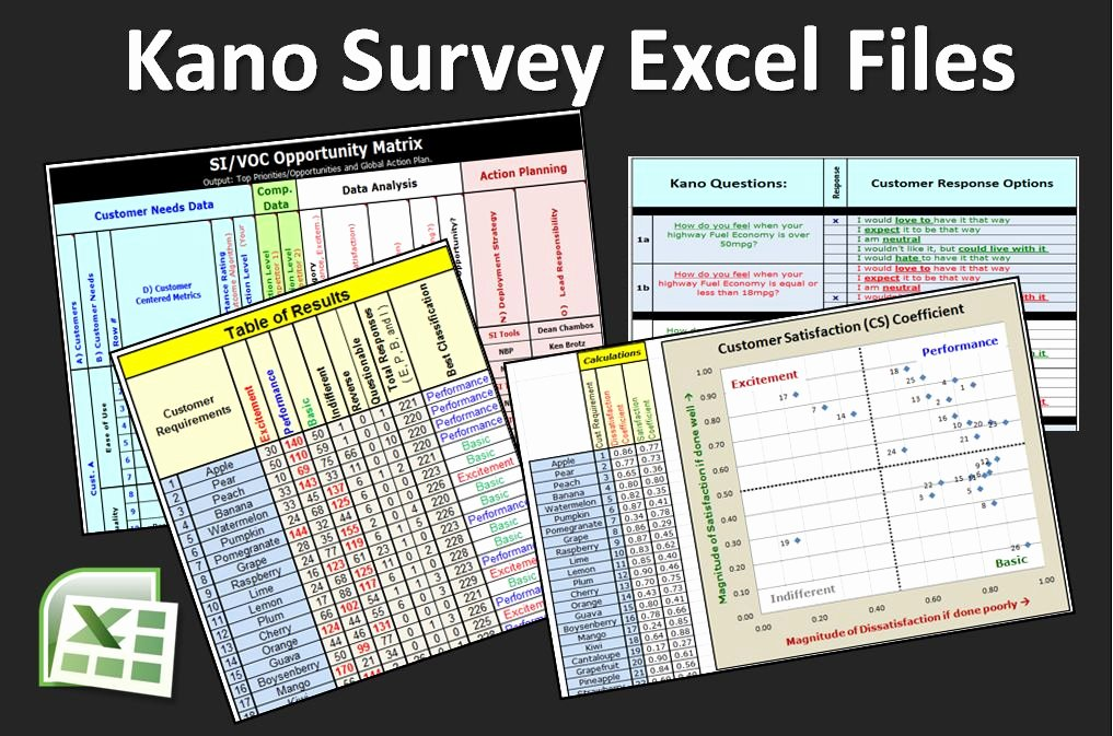 Survey Results Excel Template Luxury Kano Survey Templates