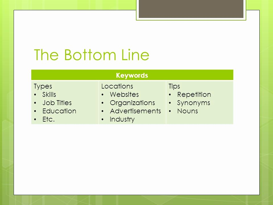 Synonym for Team Player Resume Best Of Career and Financial Management Ppt