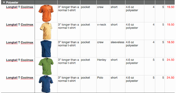 T Shirt Inventory Spreadsheet Template New Excel Math Sets and Grouping Part I