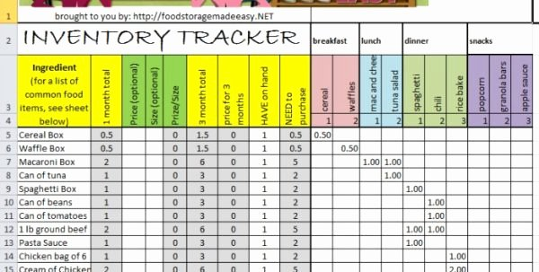 T Shirt Inventory Template Awesome Small Business Inventory Spreadsheet Template