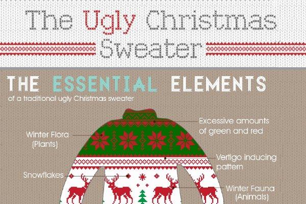 Tacky Christmas Sweater Party Invitation Wording Inspirational 16 Ugly Christmas Sweater Party Invitation Wording Ideas