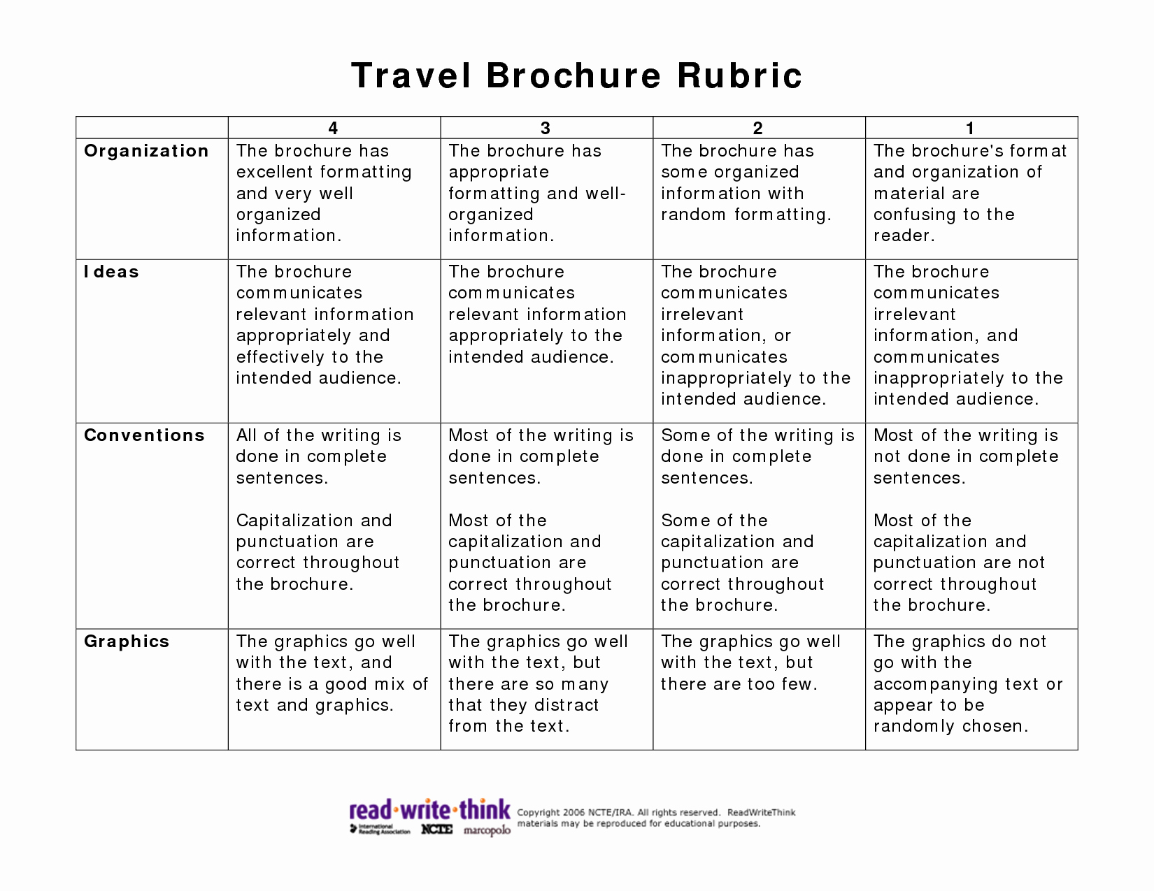 Teacher Brochure for Interview Template Lovely Travel Brochure Rubric Pdf Picture Teaching