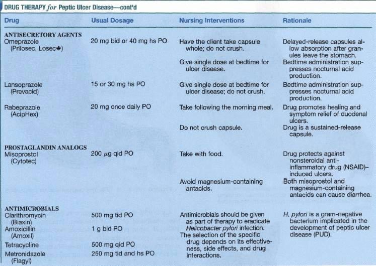 Teaching Plan Nursing New Patient Teaching Plan I