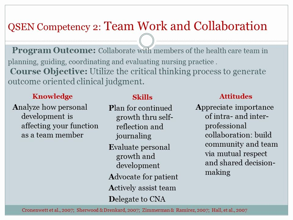 Team Player Definition Essay Best Of Critical Thinking In Munity Nursing