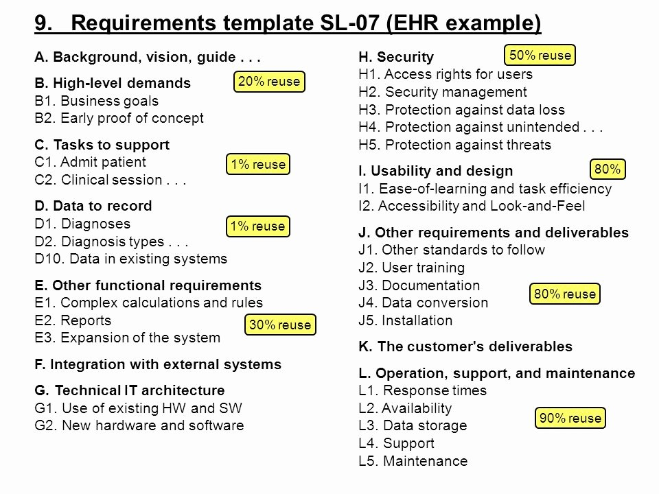 Technical Requirements Template Lovely Requirements Use Cases and Tasks Ppt