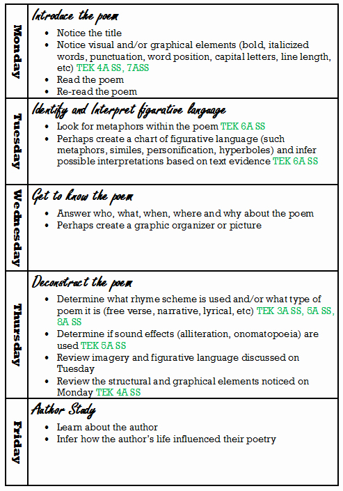 Teks Lesson Plan Template Best Of Lesson Planning & Classroom Ideas