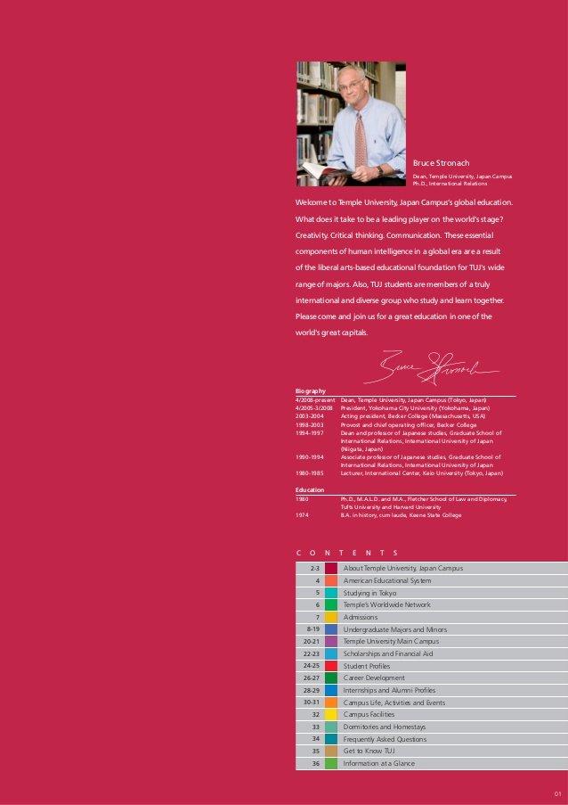 Temple University Essay Examples Unique Temple University Essay