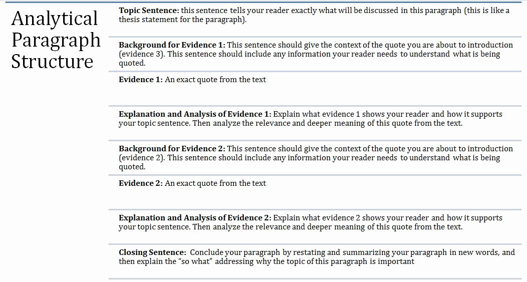 Text Analysis Response Outline Lovely Body Paragraph Of An Analytical Essay Dissertation