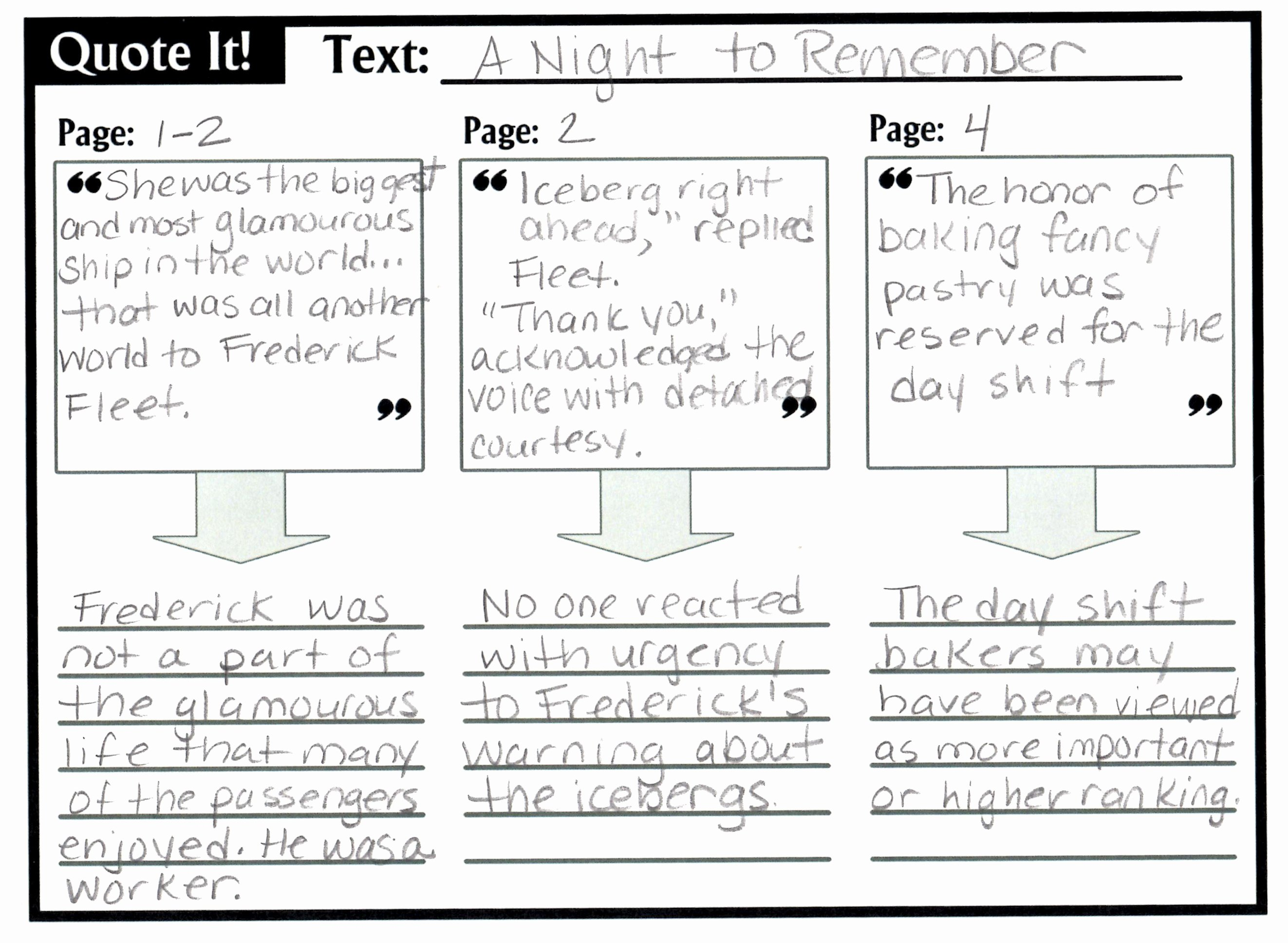 Text Analysis Response Template Inspirational Graphic organizer Practicing Textual Evidence
