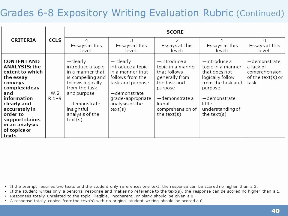 Text Analysis Response Template Unique Grade 6 Essay Rubric