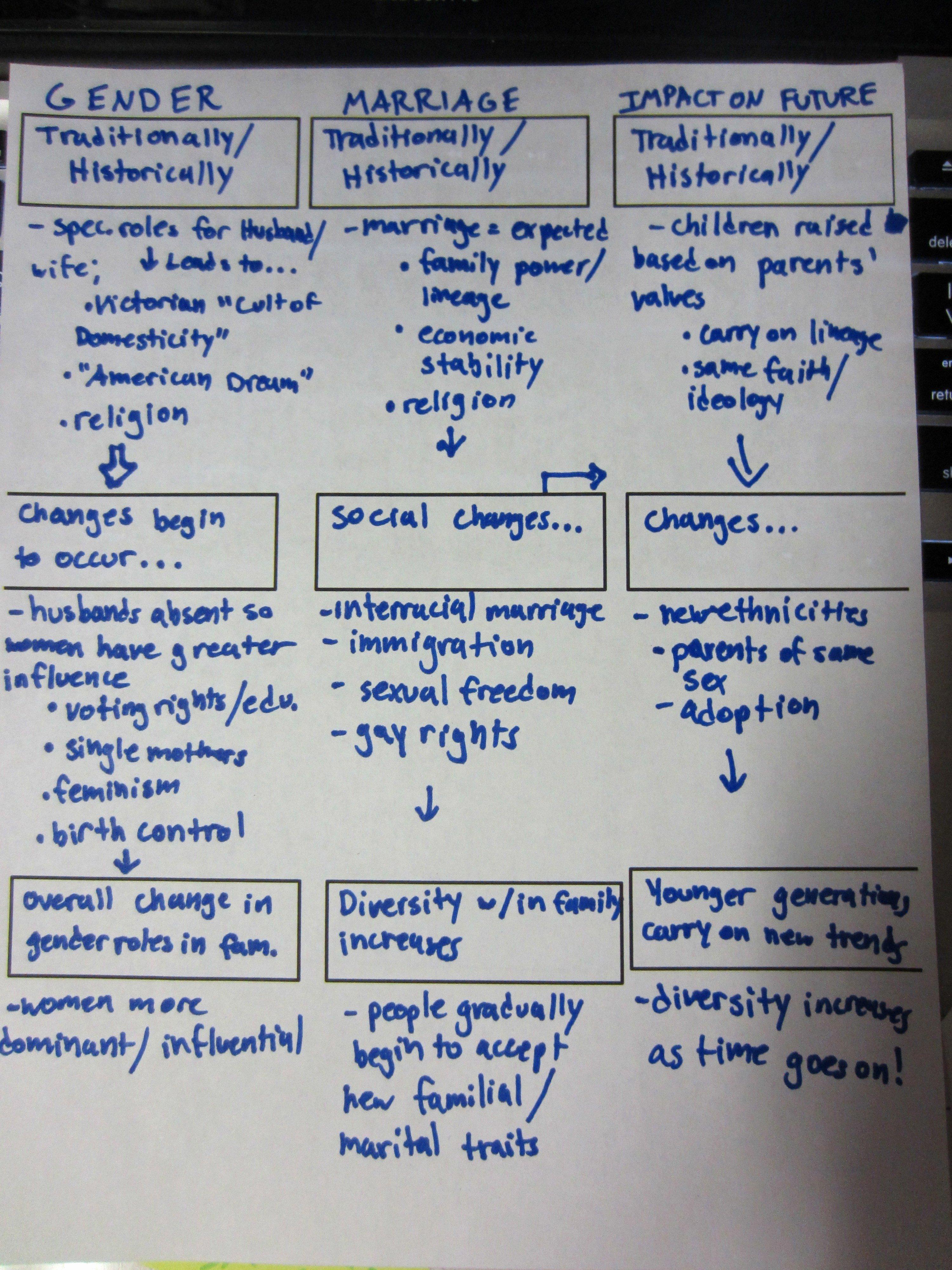 Texting and Driving Research Paper Lovely Judul Apa Yang Bagus Buat Essay Ku