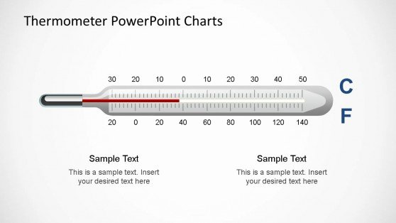 Thermometer Chart Powerpoint Lovely thermometer Powerpoint Templates