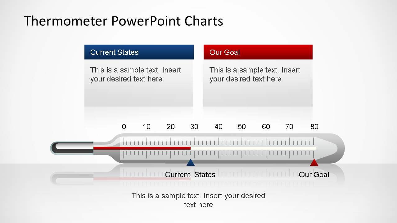 Thermometer Chart Powerpoint Luxury thermometer Powerpoint Charts Slidemodel