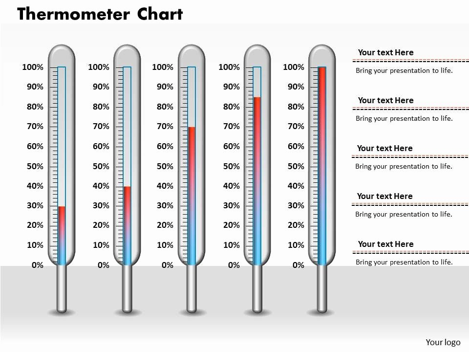 Thermometer Chart Powerpoint New 0414 thermometer Column Chart Design Powerpoint Graph