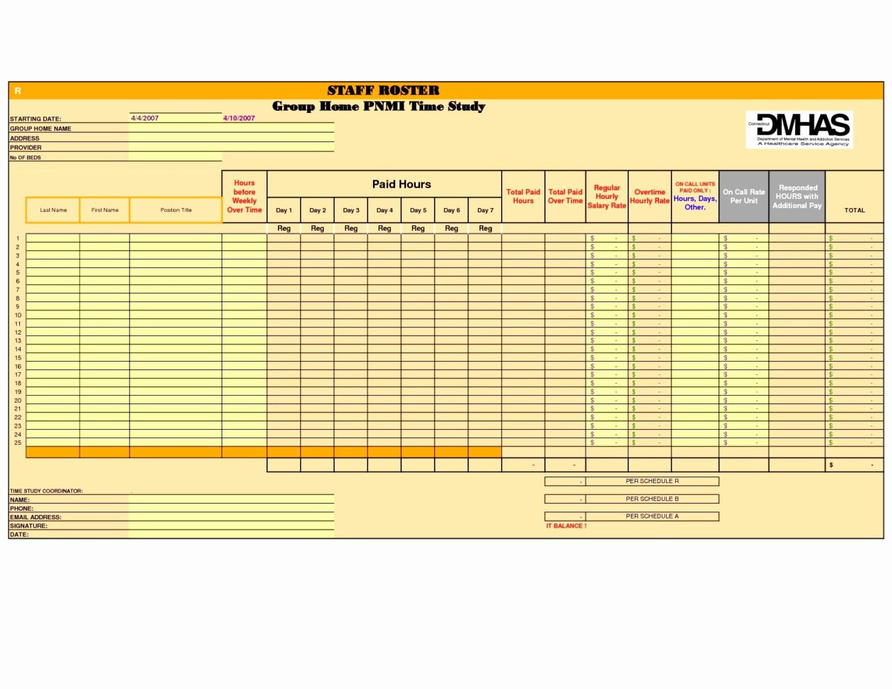 Time and Motion Study Template Excel Elegant Time In Motion Spreadsheet Google Spreadshee Time In