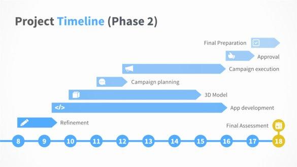 Timeline Template Keynote Luxury 11 Keynote Timeline Templates Psd Pdf