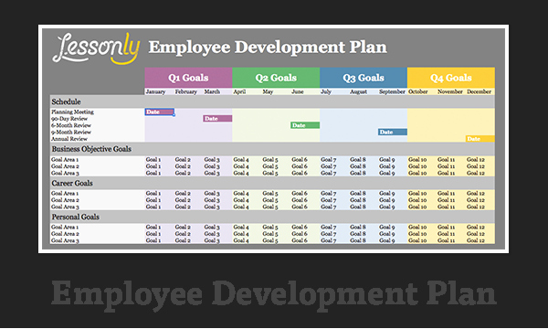 Training and Development Plan Example Beautiful Employee Training Plan Template