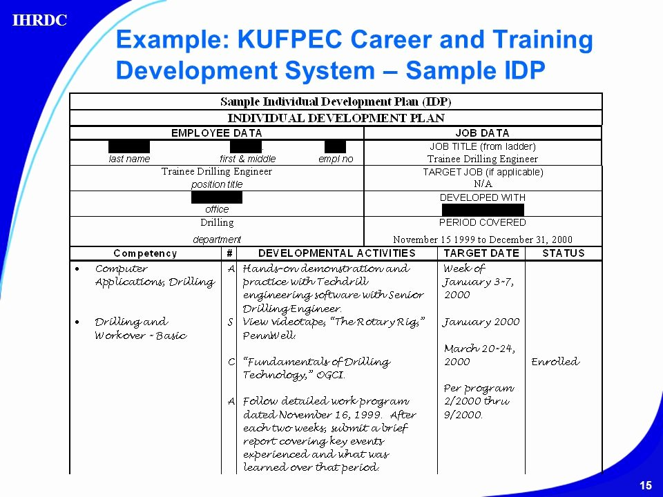 Training and Development Plan Example Beautiful Ihrdc's E&p Petency Development Process Ppt Video