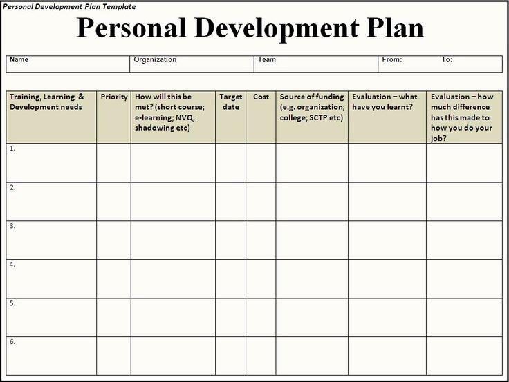 Training and Development Plan Example Elegant Personal Development Plan Essay Practical Example