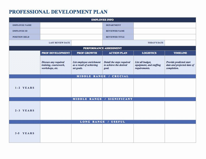 Training and Development Plan Example Unique Free Employee Performance Review Templates Smartsheet