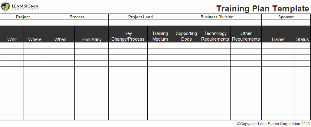 Training and Development Plan Template Fresh Employee Training Plan Template