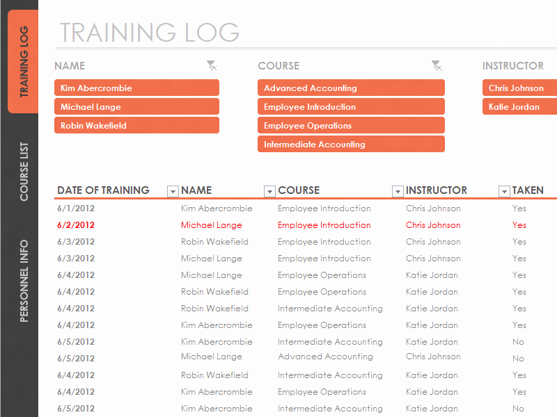 Training and Development Plan Template Inspirational Employee Training Tracker Templates Fice