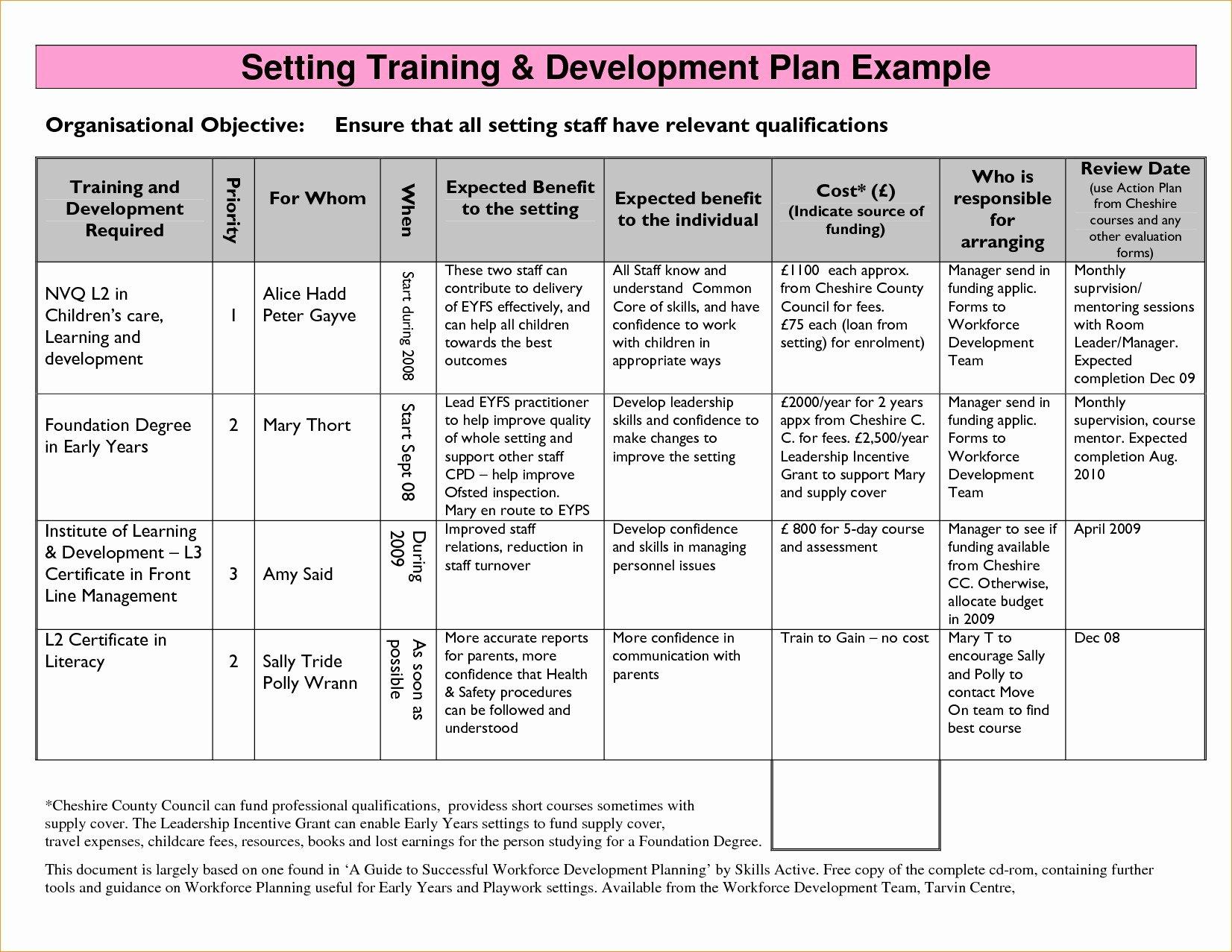 Training Development Plan Template Best Of Fresh Employee Training Plan Template