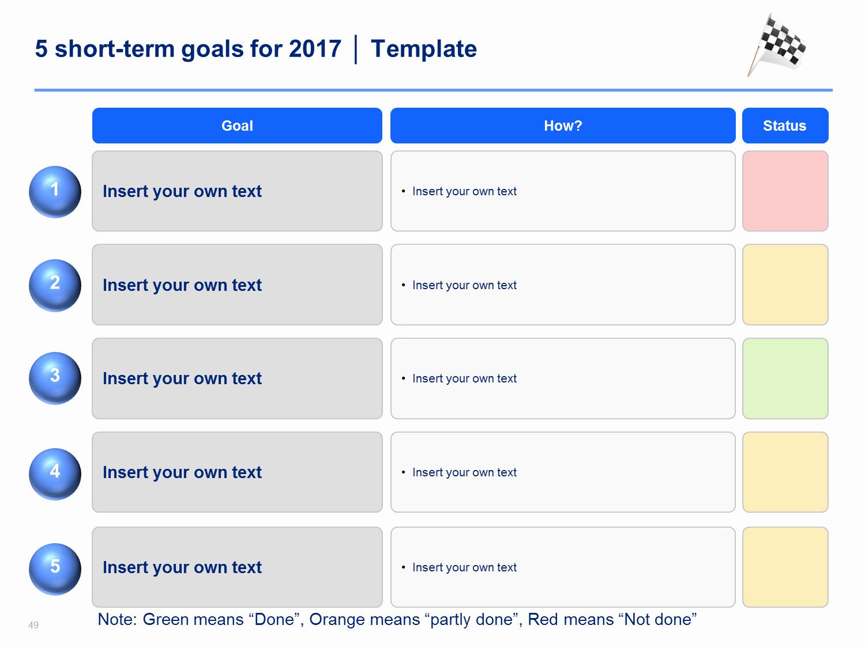 Training Development Plan Template Elegant Download now A Personal Development Plan Template & Training