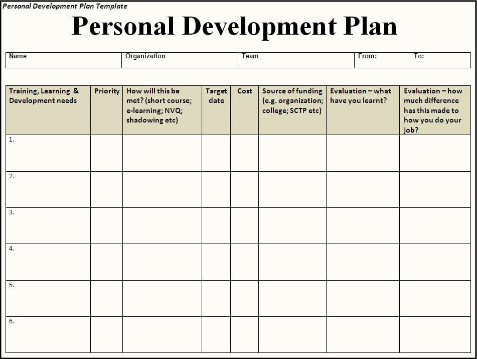 Training Development Plan Template Luxury 6 Free Personal Development Plan Templates Excel Pdf formats