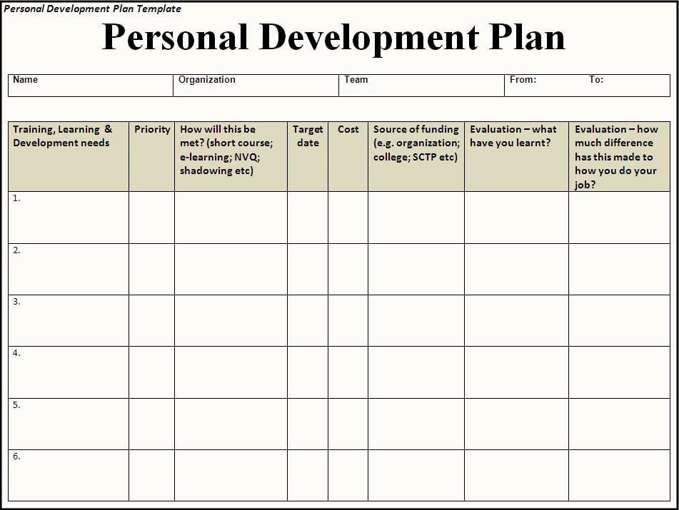 Training Development Plan Template Luxury 6 Free Personal Development Plan Templates Excel Pdf formats