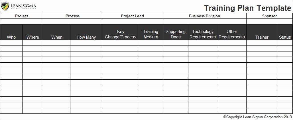 Training Development Plan Template New Employee Training Plan Template