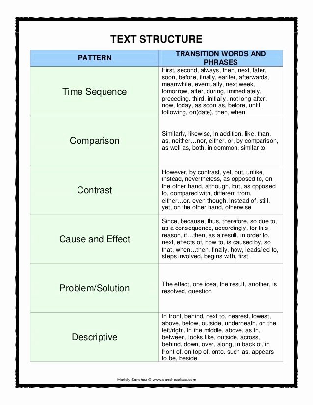 Transition Words for Papers Elegant 17 Best Images About School Resources On Pinterest