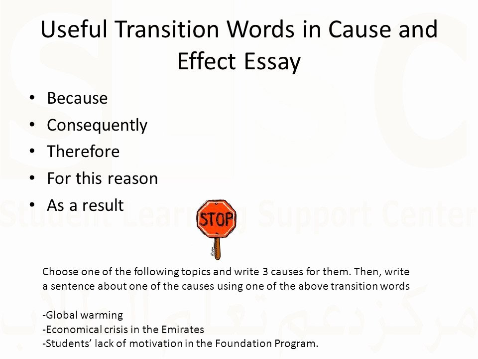 Transitions for Cause and Effect Lovely How to Read and Respond to A Writing Prompt Ppt Video