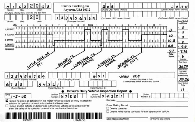Trip Sheet for Truck Driver Beautiful Road Trip 2010