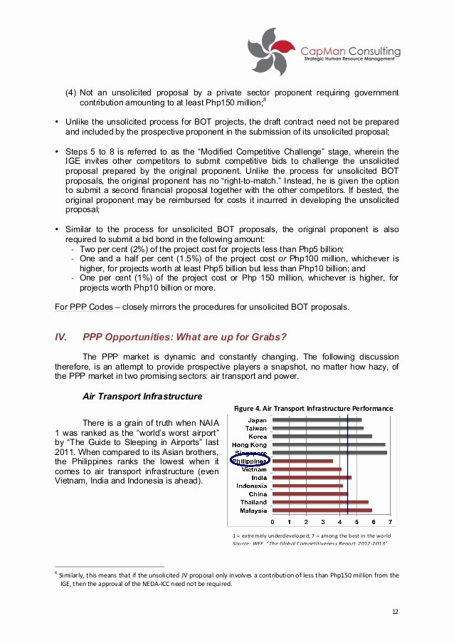 Unsolicited Proposal Sample Best Of Ppp for Dummies