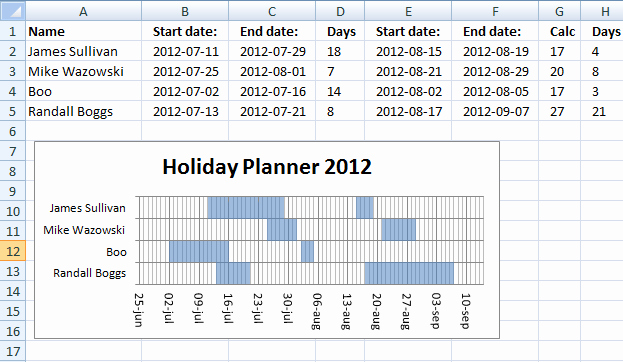Vacation Schedule Template 2016 Inspirational 8 Holiday Planner Templates Excel Templates