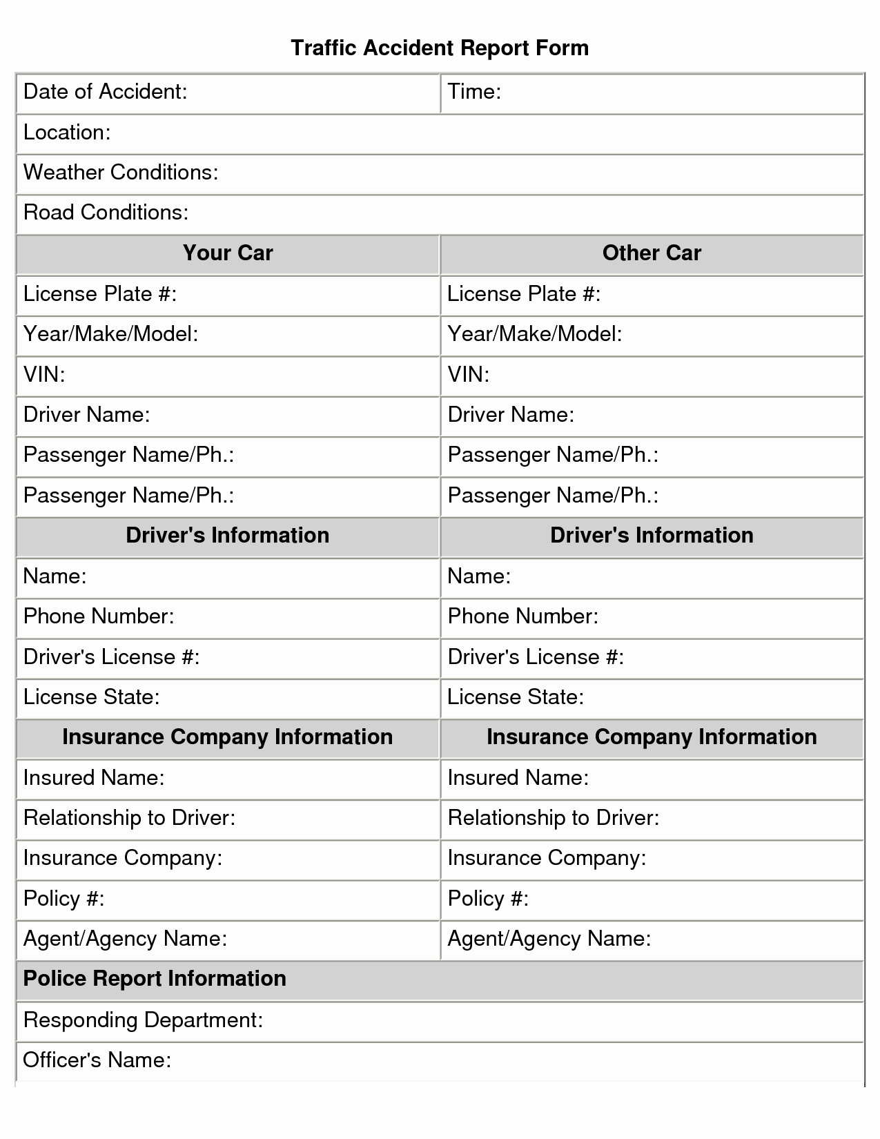 Vehicle Accident Report form Template New 25 Of Vehicle Details Template