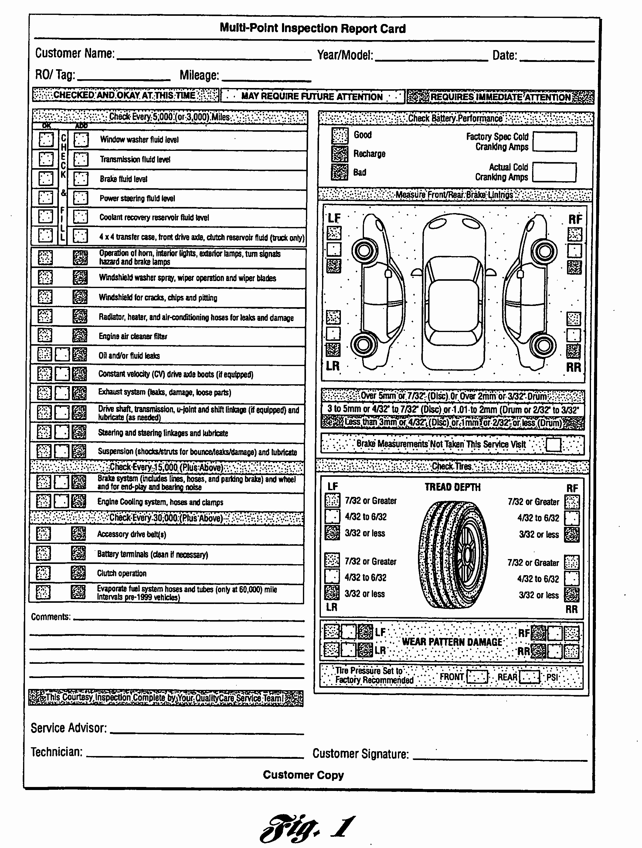 Vehicle Damage Report Template Excel Inspirational Multi Point Inspection Report Card as Re Mended by ford