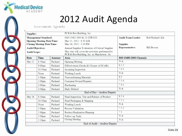 Vendor Audit Checklist Template Best Of Supplier Audit Plan Template