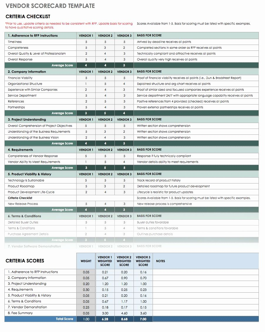 Vendor Audit Checklist Template Inspirational 13 Free Vendor Templates
