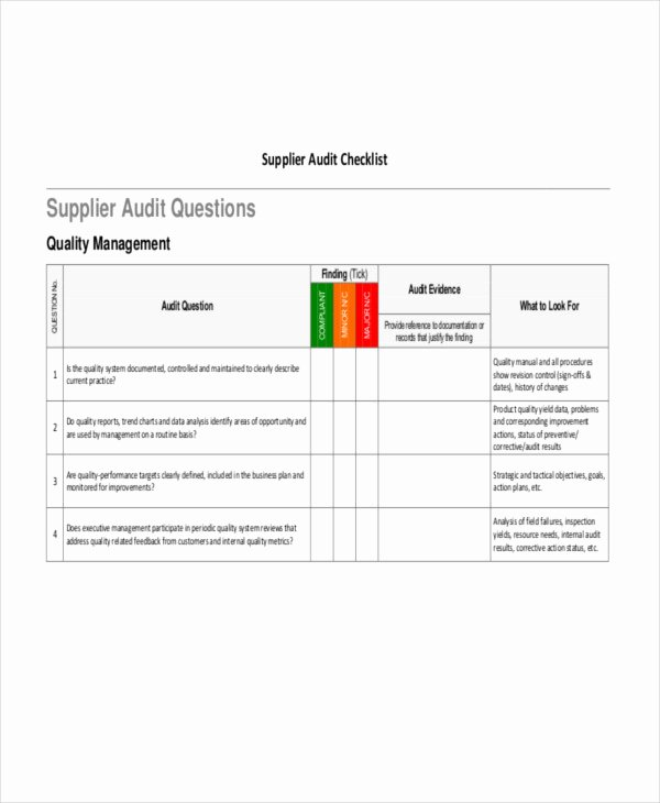 Vendor Audit Checklist Template Lovely 48 Checklist Templates Examples & Samples