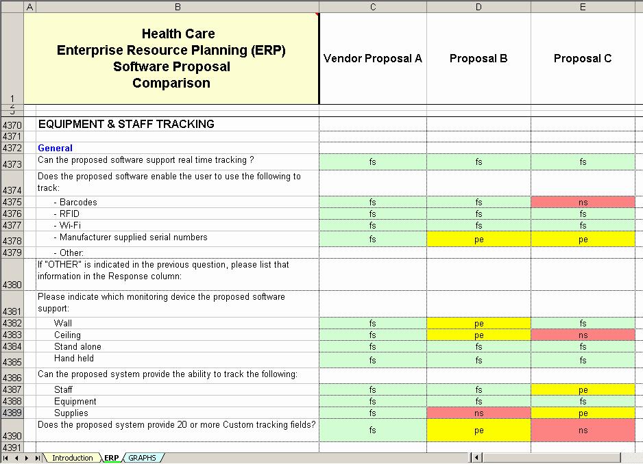 Vendor Comparison Template Best Of 23 Of for Ben Admin software Evaluation Matrix