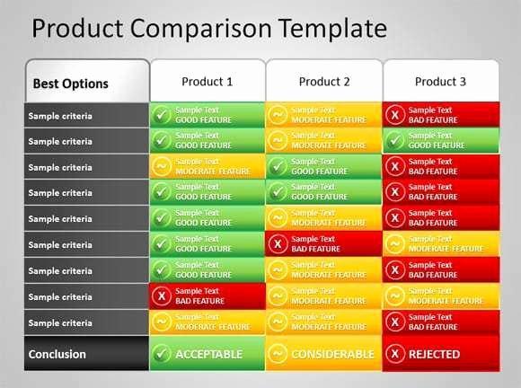 Vendor Comparison Template Fresh 8 Product Parison Templates Excel Excel Templates