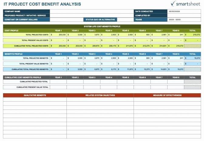 Vendor Comparison Template Luxury Template Vendor Parison Matrix Supplier Chart