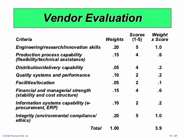 Vendor Evaluation form Elegant Heizer 11