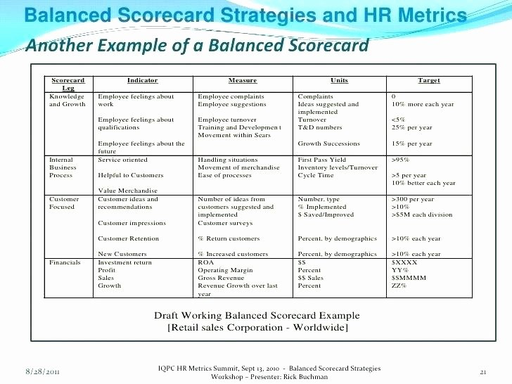 Vendor Scorecard Template Excel Beautiful Vendor Evaluation Template Excel Supplier Scorecard